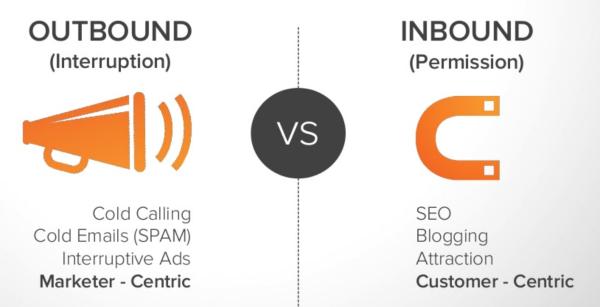 Outbound-vs-inbound-marketing